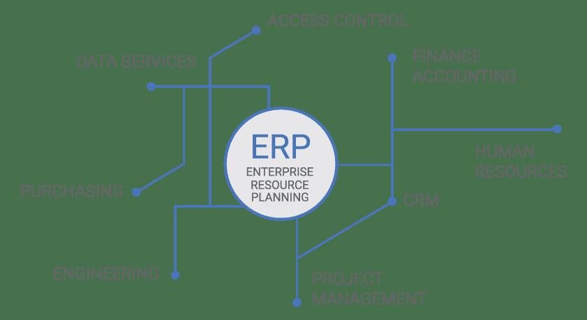 erp_graph